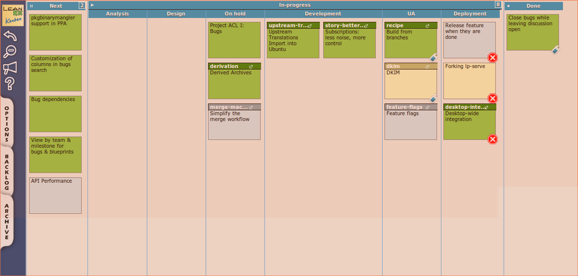 Launchpad Overview Kanban